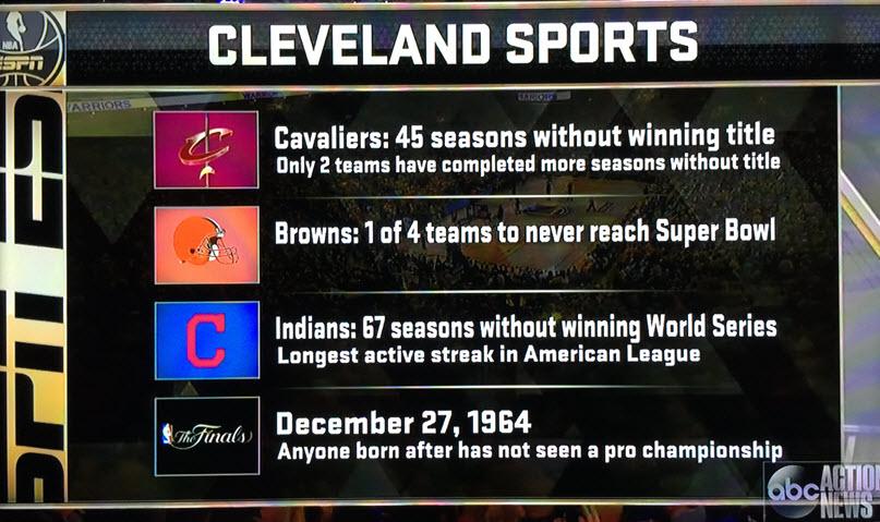 Cleveland Sports