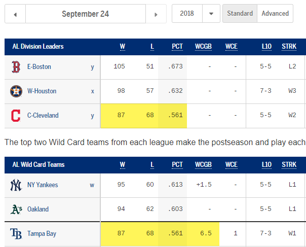 AL playoff standings