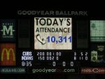 today's attendance